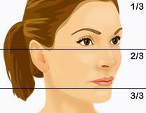 Pandeløft foretages normalt på patienter i 40-60 års alderen